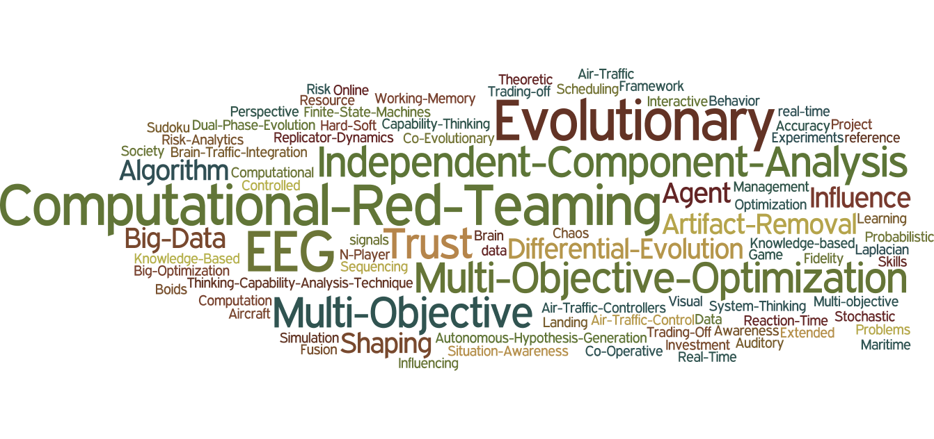 Publications Word Cloud